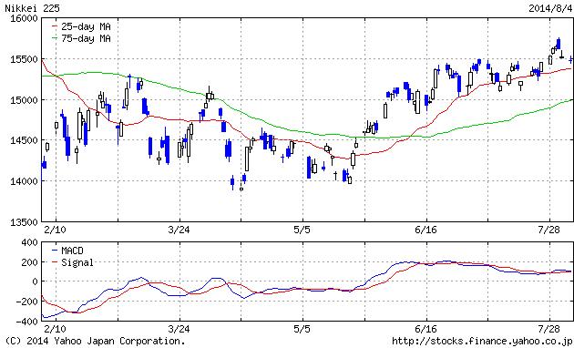 20140804 N