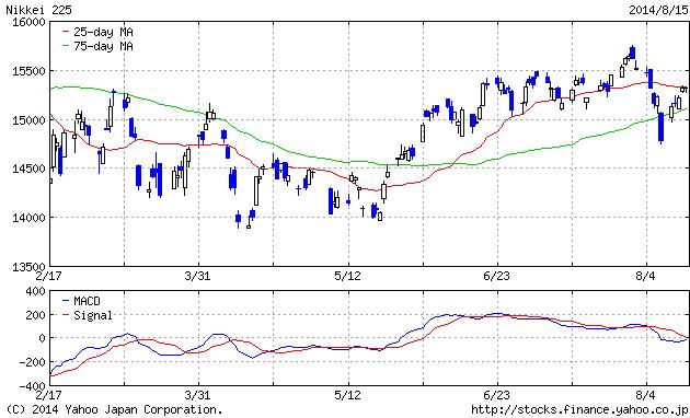20140815 N