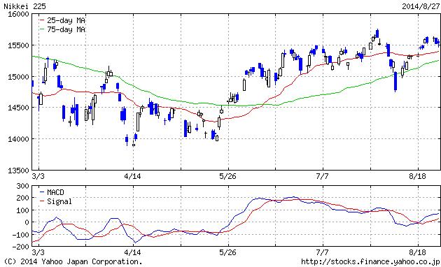 20140827 N